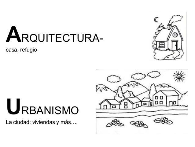 ARQUITECTURA- casa, refugio URBANISMO La ciudad: viviendas y más….