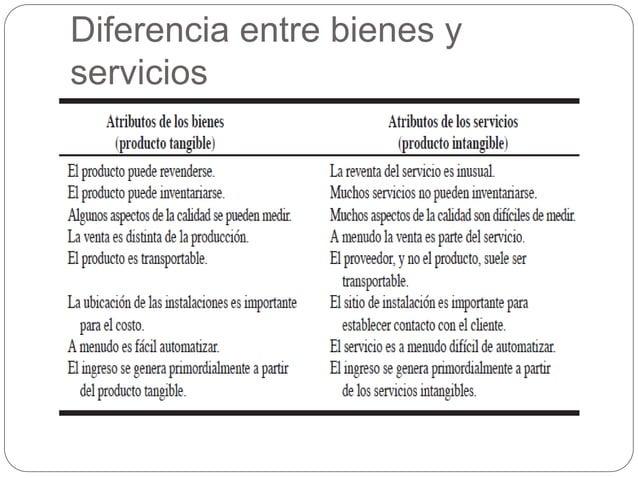 Diferencia entre bienes y servicios