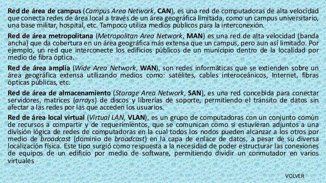 Red de área de campus (Campus Area Network, CAN), es una red de computadoras de alta velocidad que conecta redes de área l...