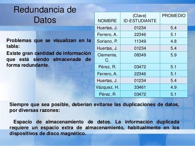Costes de introducción de datos. Una gran parte de la información de labase de datos debe ser introducida de forma manual,...