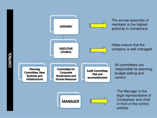 compesation strategies for employees Defending and achieving competitive advantage through the employees have been raised and answered  advantage by following two strategies.