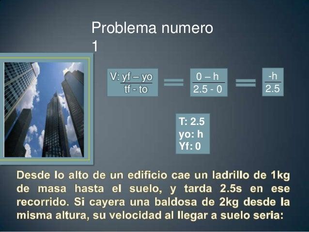 Problema numero2   h: - 3 v       2          n: ((vf)2 –          v1)          h: ((3)2 – v )              9.8 (2)