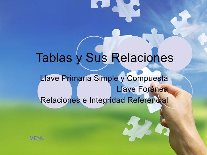 Tablas y Sus Relaciones Llave Primaria Simple y Compuesta Llave Foránea Relaciones e Integridad Referencial MENÚ