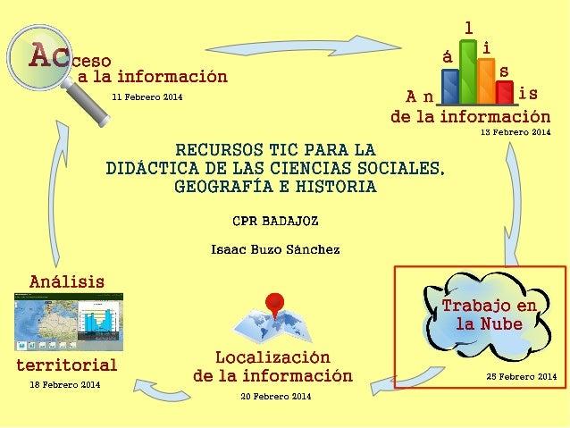 http://docentes.fce.unam.edu.ar/informatica/  ¿Qué es el trabajo en la nube? Isaac Buzo Sánchez