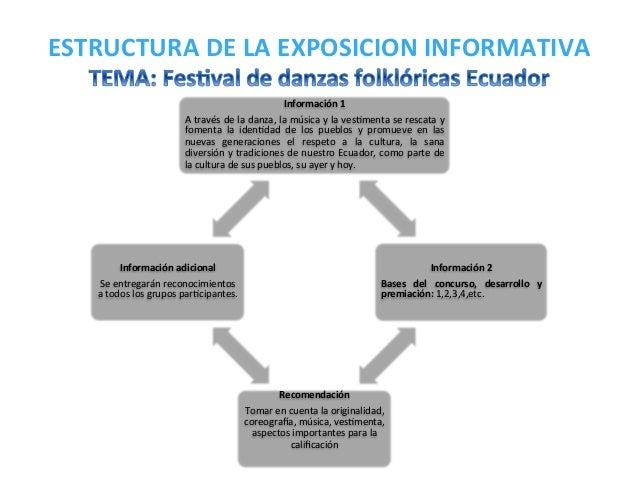 ESTRUCTURA  DE  LA  EXPOSICION  INFORMATIVA   Información  1   A  través  de  la  danza,  la  mú...