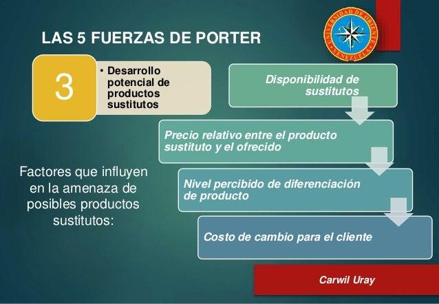 las 5 fuerzas de porter starbucks 5 fuerzas de porter aplicadas en la telefonia celular informe modelo de las cinco fuerzas de porter es un modelo que pretende explicar las fuerzas que intervienen.