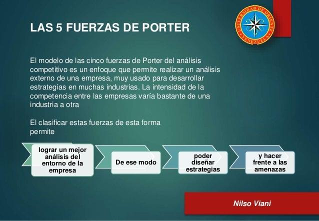 Presentacion 5 Fuerzas De Porter Y Cadena De Valor