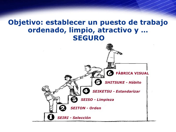 Presentacion 5S´s Slide 2