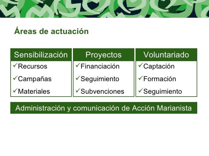 Áreas de actuación Sensibilización Proyectos Voluntariado <ul><li>Captación </li></ul><ul><li>Formación </li></ul><ul><li>...