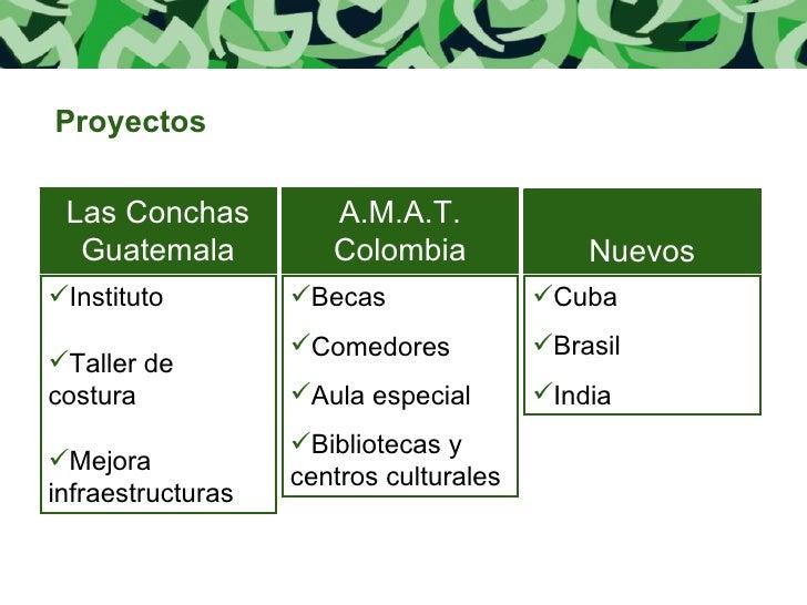 Proyectos Las Conchas Guatemala A.M.A.T. Colombia Nuevos <ul><li>Cuba </li></ul><ul><li>Brasil </li></ul><ul><li>India </l...