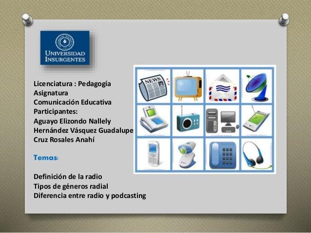 Licenciatura : Pedagogía Asignatura Comunicación Educativa Participantes: Aguayo Elizondo Nallely Hernández Vásquez Guadal...