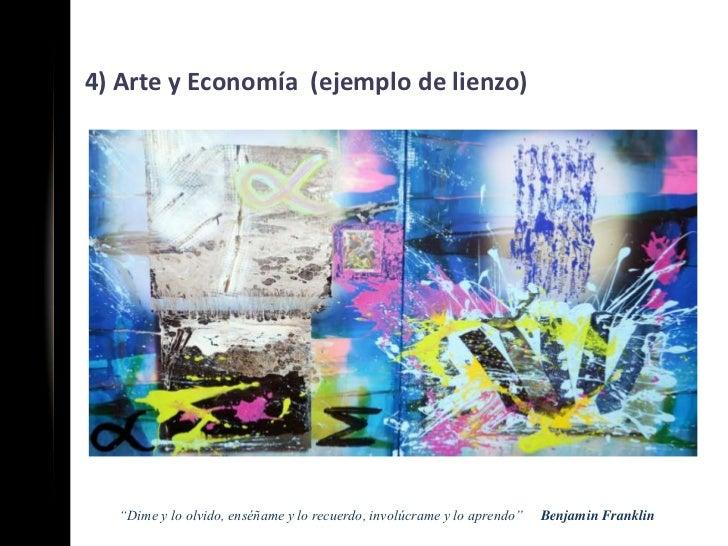 """4) Arte y Economía (ejemplo de lienzo)  """"Dime y lo olvido, enséñame y lo recuerdo, involúcrame y lo aprendo""""   Benjamin Fr..."""