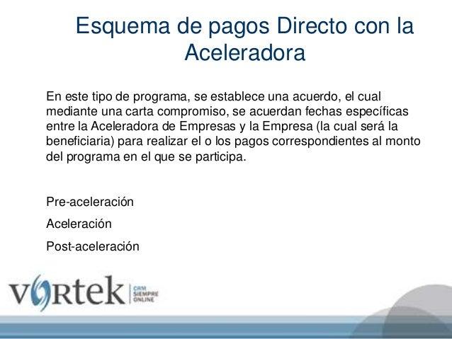 Esquema de pagos Directo con la Aceleradora En este tipo de programa, se establece una acuerdo, el cual mediante una carta...