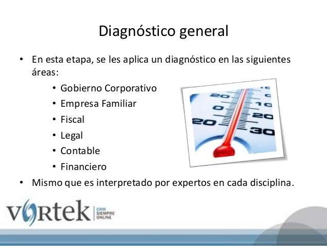 Diagnóstico general • En esta etapa, se les aplica un diagnóstico en las siguientes áreas: • Gobierno Corporativo • Empres...