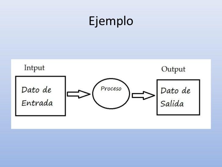 Diagrama de FlujoEs una de las técnicas de representación de  algoritmos mas antigua y a la vez mas  utilizada. Se utiliza...