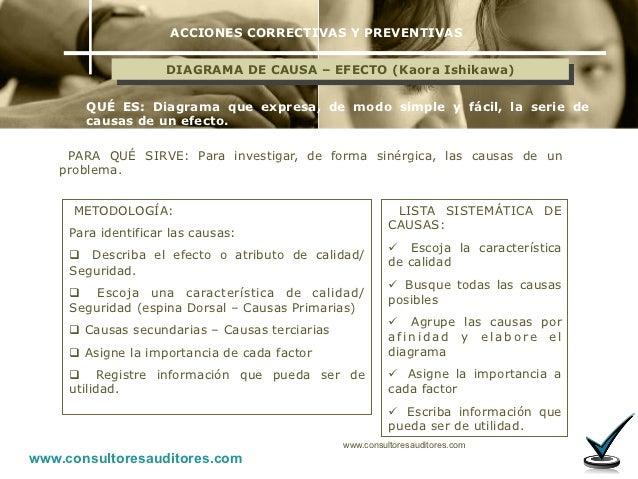 diagrama de espina dorsal acciones correctivas y preventivas  acciones correctivas y preventivas