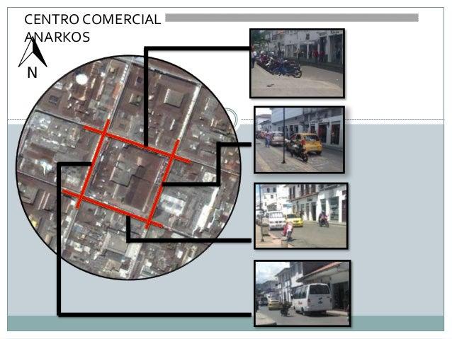 CENTRO COMERCIAL ANARKOS