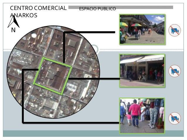 CENTRO COMERCIAL ANARKOS ESPACIO PUBLICO