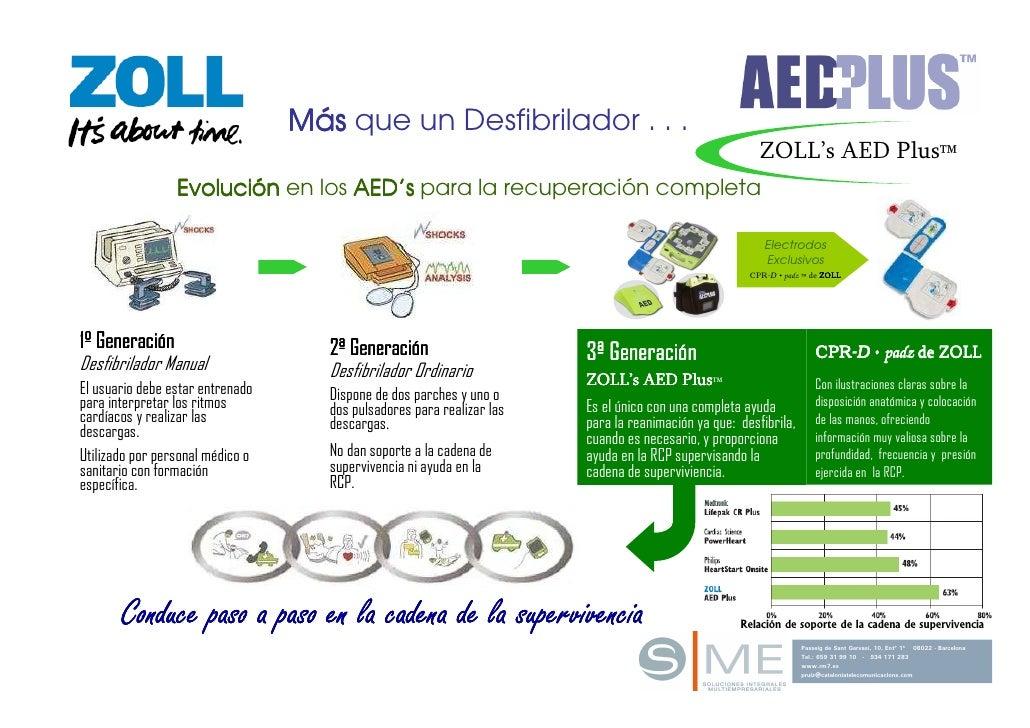 Presentacion Aed Plus