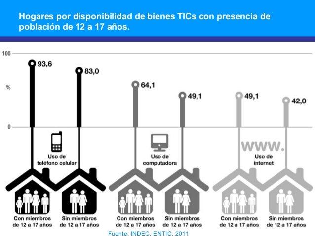 Hogares por disponibilidad de bienes TICs con presencia de población de 12 a 17 años. Fuente: INDEC, ENTIC, 2011