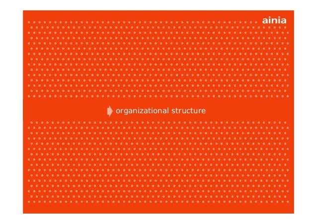 ainia 2011 presentation Slide 3