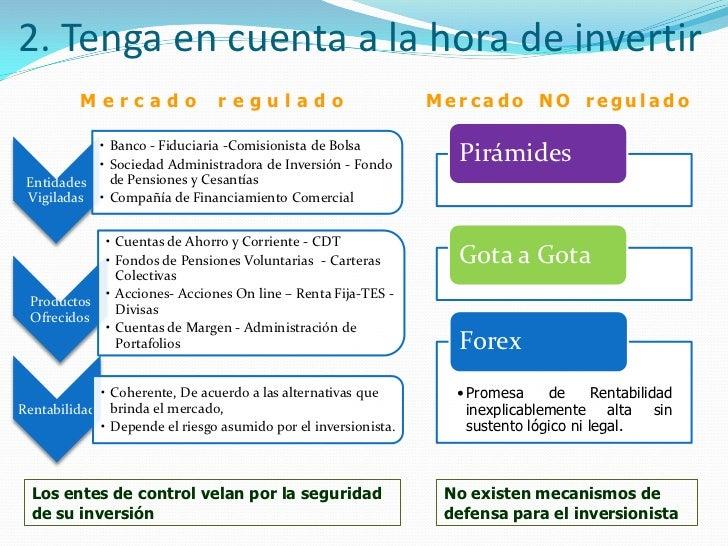 Invertir en forex colombia