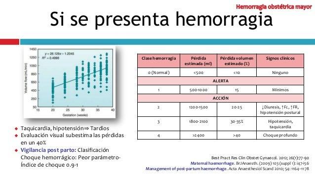 Ivermectin prophylaxis
