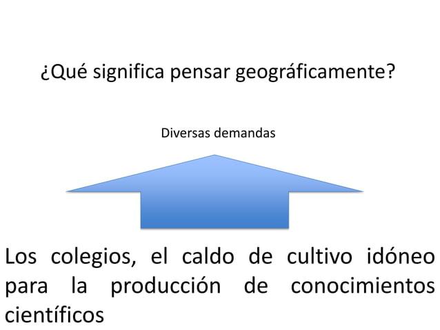 Los colegios, el caldo de cultivo idóneo para la producción de conocimientos científicos  Diversas demandas  ¿Qué signific...