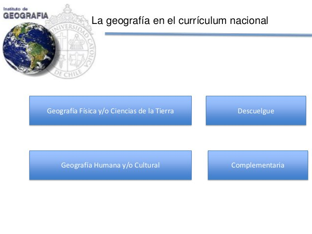 La geografía en el currículum nacional  Geografía Física y/o Ciencias de la Tierra  Geografía Humana y/o Cultural  Descuel...