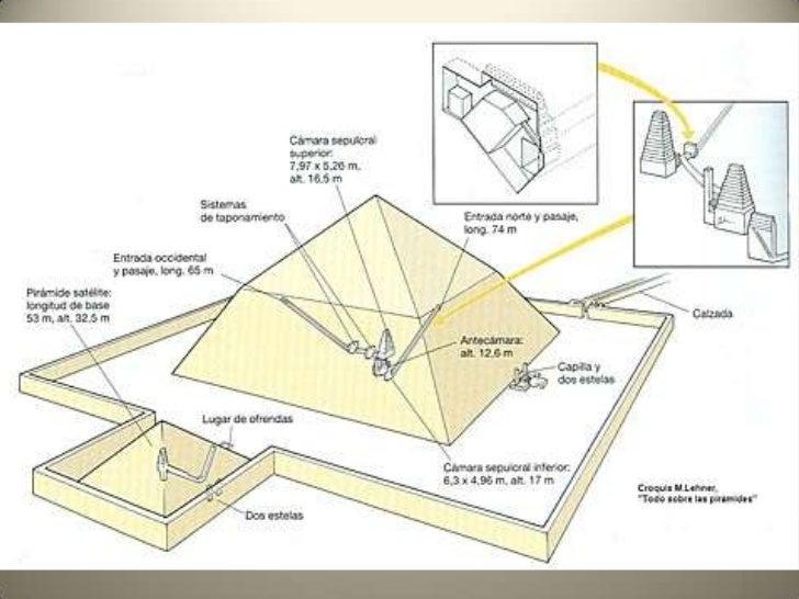 Teoria de la rampa interna   Teoria del Arquitecto Frances Jean-Pierre Houdin