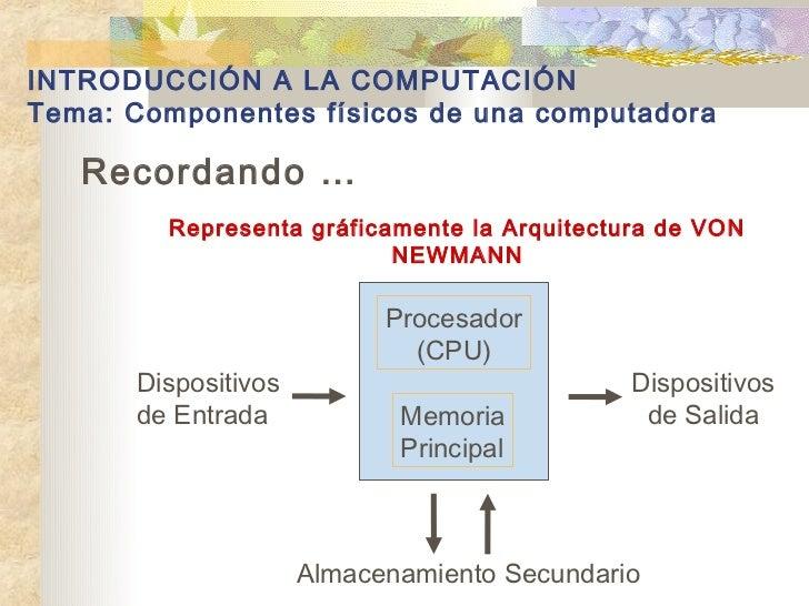 Presentacion Arquitectura De Pc