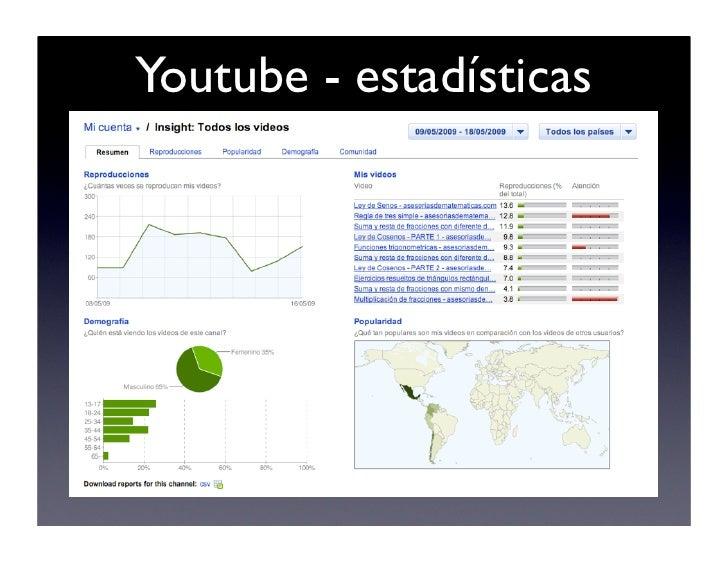 Youtube - estadísticas