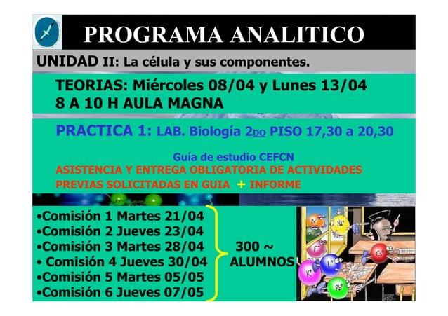 PROGRAMA ANALITICO UNIDAD II: La célula y sus componentes. TEORIAS: Miércoles 08/04 y Lunes 13/04 8 A 10 H AULA MAGNA PRAC...