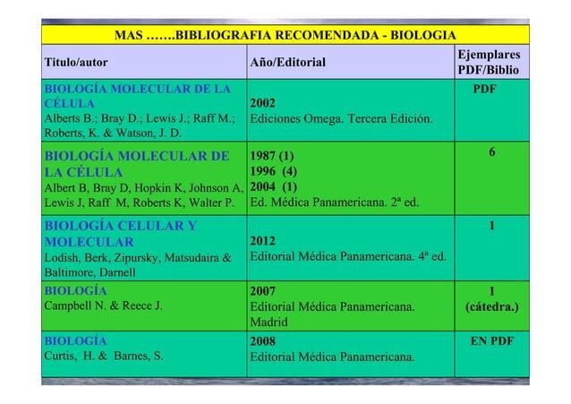 EN PDF2008 Editorial Médica Panamericana. BIOLOGÍA Curtis, H. & Barnes, S. 1 (cátedra.) 2007 Editorial Médica Panamericana...