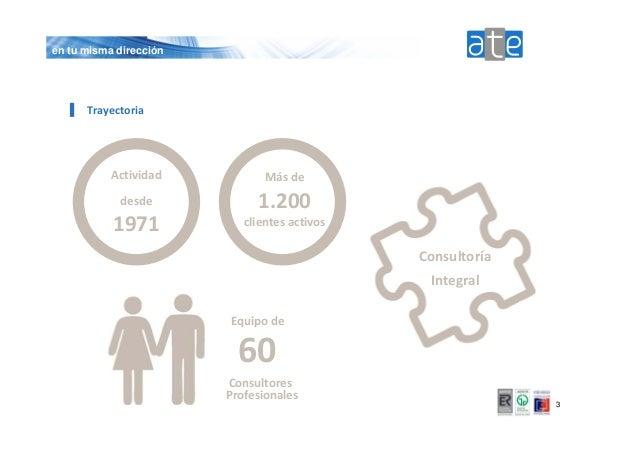 Presentacion ATE Asesores Slide 3
