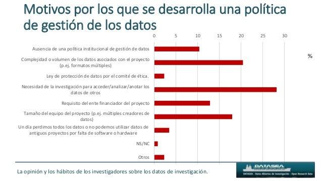 Motivos por los que se desarrolla una política de gestión de los datos 0 5 10 15 20 25 30 Ausencia de una política institu...