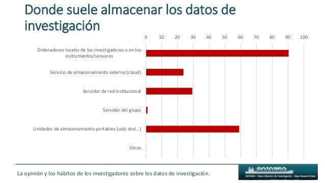 Donde suele almacenar los datos de investigación 0 10 20 30 40 50 60 70 80 90 100 Ordenadores locales de los investigadore...
