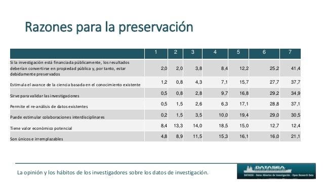 Razones para la preservación 1 2 3 4 5 6 7 Si la investigación está financiada públicamente, los resultados deberían conve...