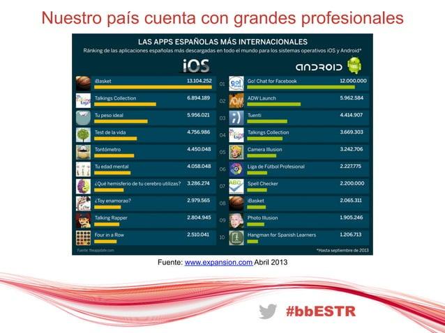 Nuestro país cuenta con grandes profesionalesFuente: www.expansion.com Abril 2013