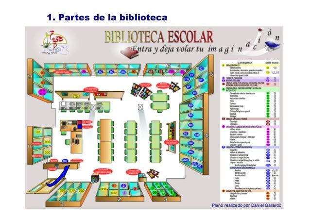 Presentaci n biblioteca for Libros de planos arquitectonicos