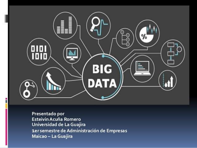 Presentado por Esteivin Acuña Romero Universidad de La Guajira 1er semestre de Administración de Empresas Maicao – La Guaj...