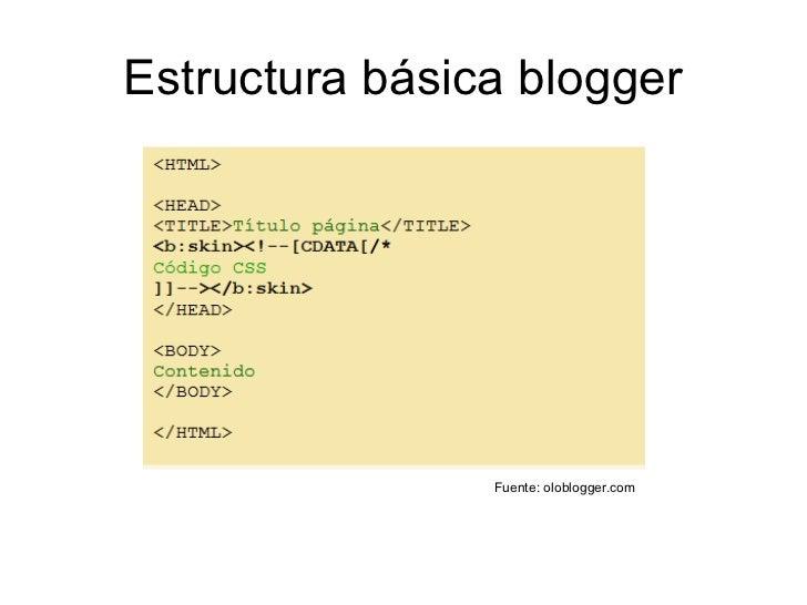 Crea tu plantilla de blogger