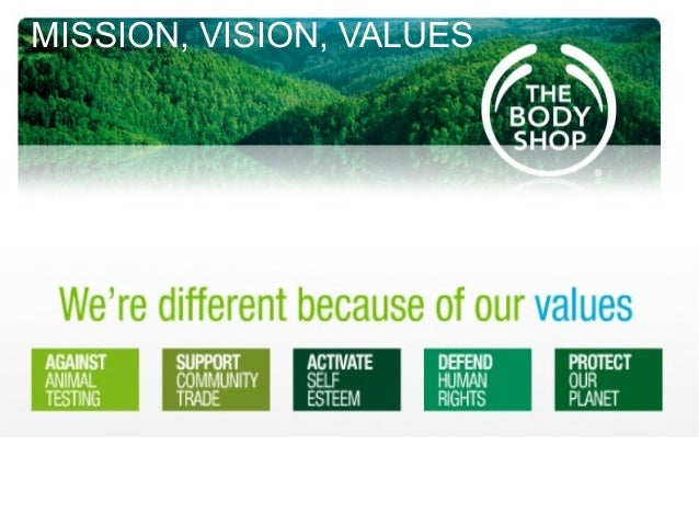 mission statement about the body shop Ethical cosmetics retailer the body shop has won praise from conservation  group wwf for its progressive stance on palm oil sourcing the influential high.