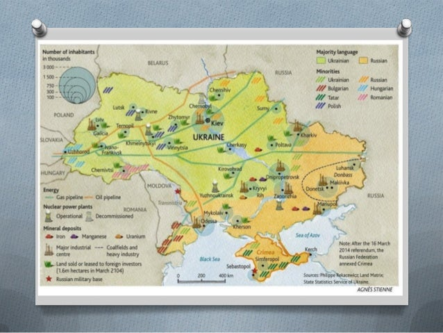 2. Naturaleza del Euromaidan  Diferencias con la Revolución Naranja de 2004.  Proceso de ajuste de Yanukovich. Protesta ...