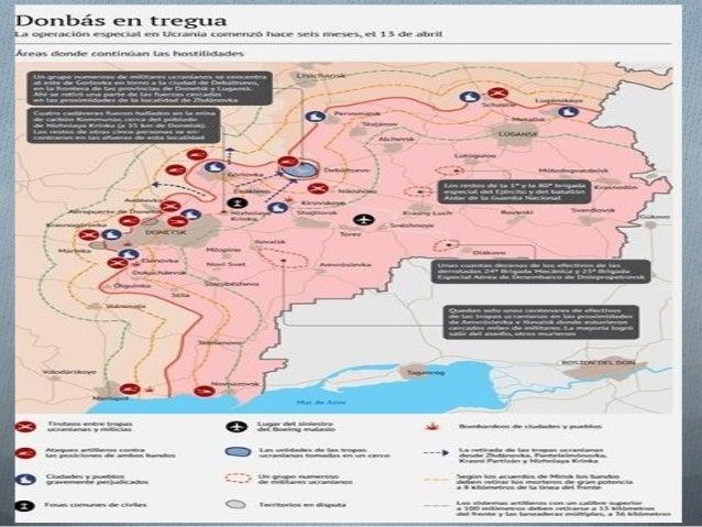 3. El papel de Rusia  O- Relaciones históricas Rusia-Ucrania, antes y después del fin de la URSS. 3 fases. Revolución Nara...