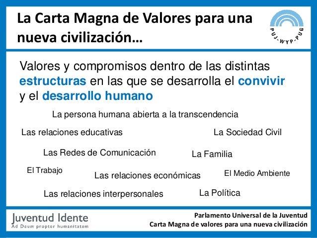 La Carta Magna de Valores para unanueva civilización…Valores y compromisos dentro de las distintasestructuras en las que s...