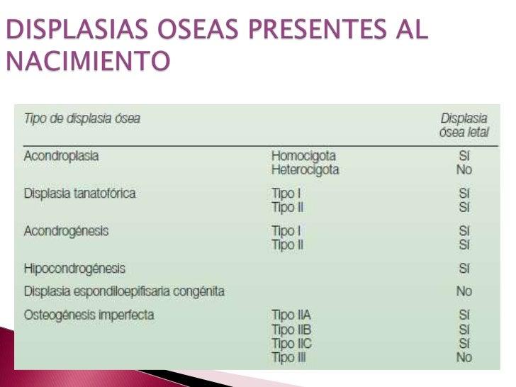 DISPLASIAS OSEAS PRESENTES AL NACIMIENTO<br />