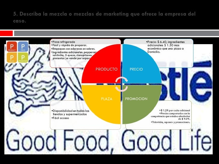 nestle contadina pizza Nestlé refrigerated foods contadina pasta and pizza case analysis_adam  madacsi hryrtq uploaded by uploader avatar madadam88 nestle  contadina.
