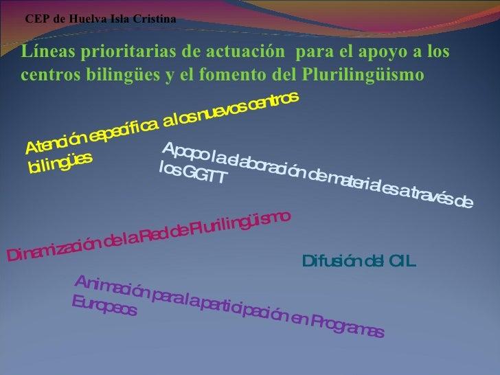 Líneas prioritarias de actuación  para el apoyo a los  centros bilingües y el fomento del Plurilingüismo CEP de Huelva Isl...