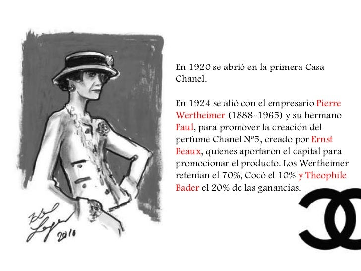 Coco Chanel Emprendedores